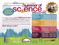 spectrUM Summer of Science Native Plants!