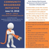 Community Broadband Initiative