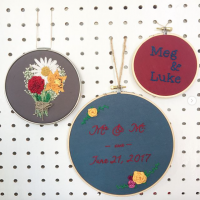Embroidery workshop: Learn to make your own pattern