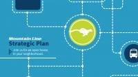Mountain Line Strategic Plan Open House